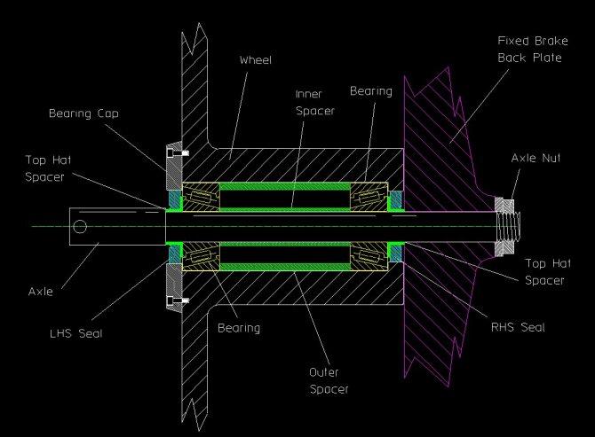 Bmw Airhead Wheel Bearing Replacement